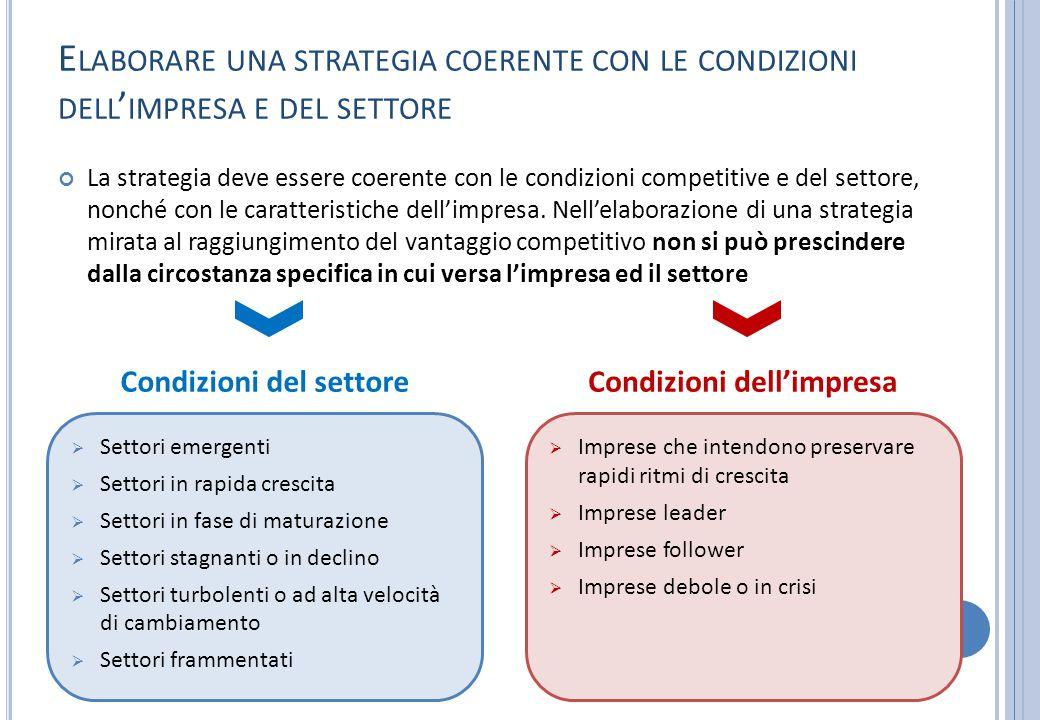 E LABORARE UNA STRATEGIA COERENTE CON LE CONDIZIONI DELL ' IMPRESA E DEL SETTORE La strategia deve essere coerente con le condizioni competitive e del