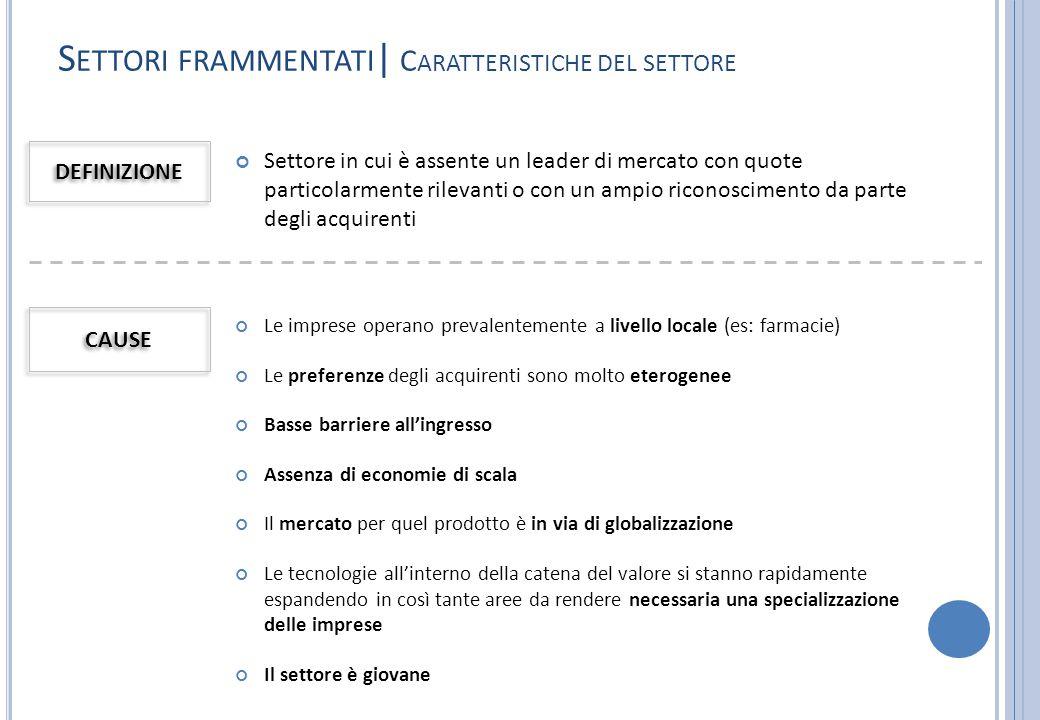 S ETTORI FRAMMENTATI | C ARATTERISTICHE DEL SETTORE Settore in cui è assente un leader di mercato con quote particolarmente rilevanti o con un ampio r