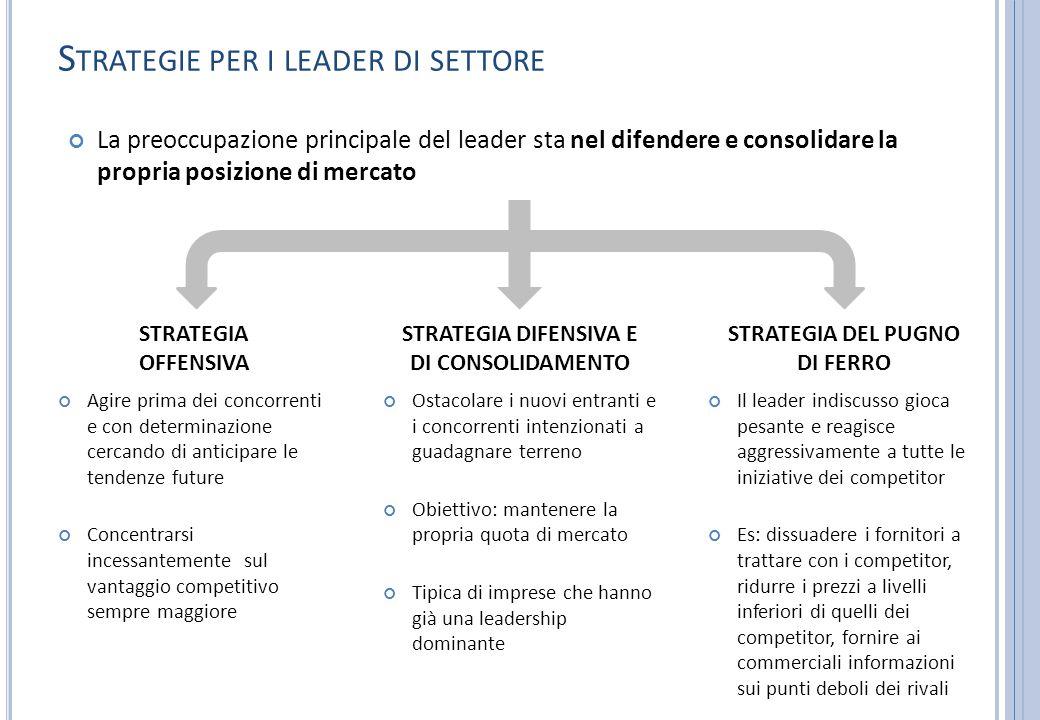 S TRATEGIE PER I LEADER DI SETTORE La preoccupazione principale del leader sta nel difendere e consolidare la propria posizione di mercato Il leader i