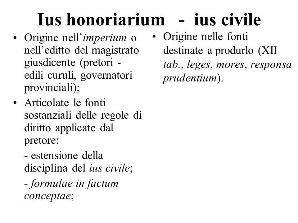 Ius honoriarium - ius civile Origine nell'imperium o nell'editto del magistrato giusdicente (pretori - edili curuli, governatori provinciali); Articol