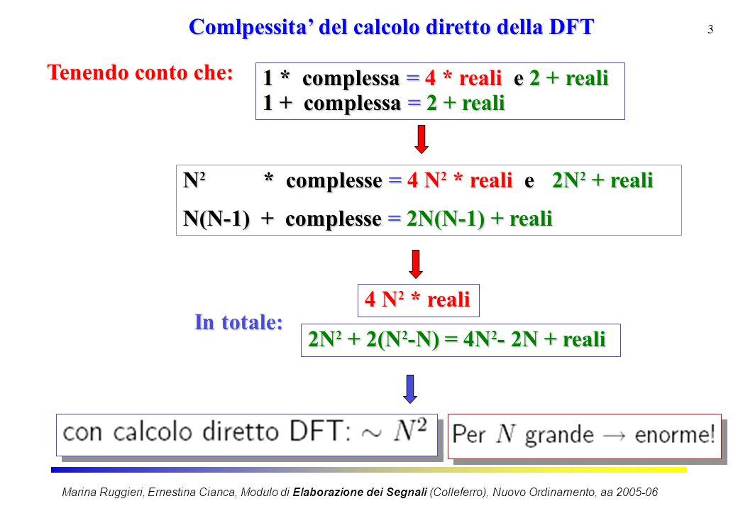 Marina Ruggieri, Ernestina Cianca, Modulo di Elaborazione dei Segnali (Colleferro), Nuovo Ordinamento, aa 2005-06 4 Algoritmi di riduzione della complessita' (simmetria della sequenza esponenziale) (periodicita' della stessa)