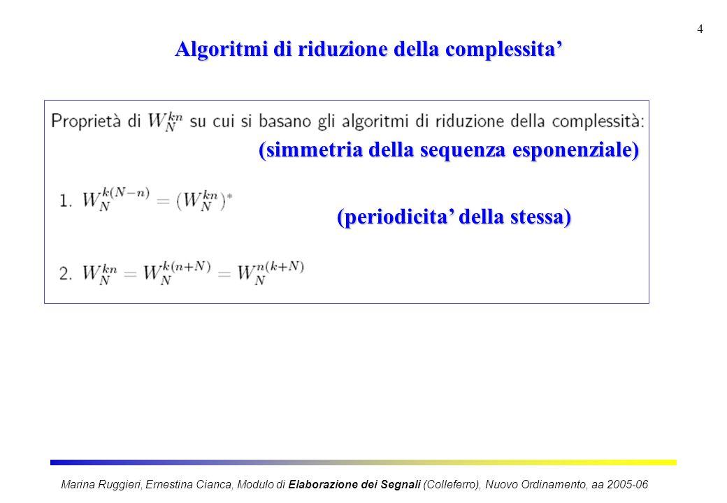 Marina Ruggieri, Ernestina Cianca, Modulo di Elaborazione dei Segnali (Colleferro), Nuovo Ordinamento, aa 2005-06 5 Algoritmi di riduzione della complessita' a) Algoritmo di Goertzel: si basa sulla sfruttamento periodicita' BASE MODIFICATO