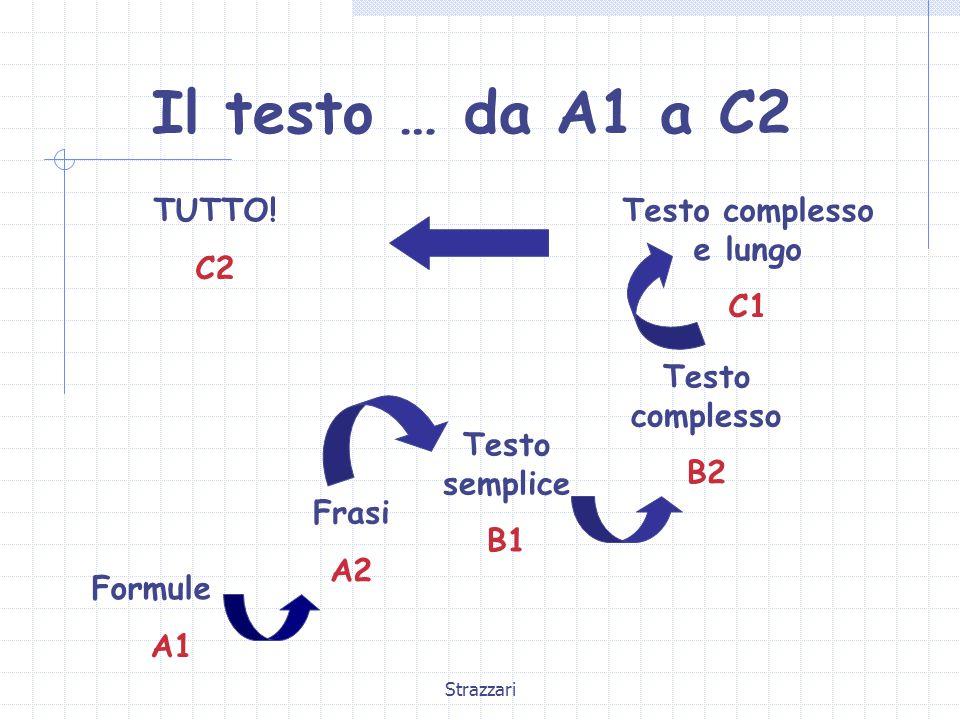 Strazzari Il testo … da A1 a C2 Formule A1 Frasi A2 Testo semplice B1 Testo complesso B2 Testo complesso e lungo C1 TUTTO! C2