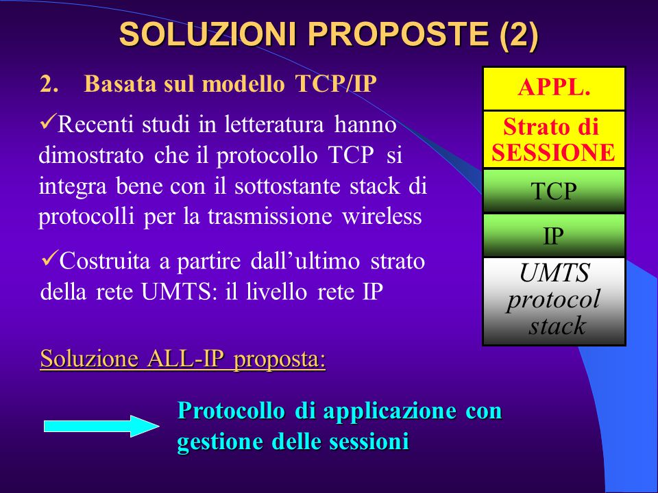 Architettura Logica Download Manager Interfaccia WIRED TCP APPL.