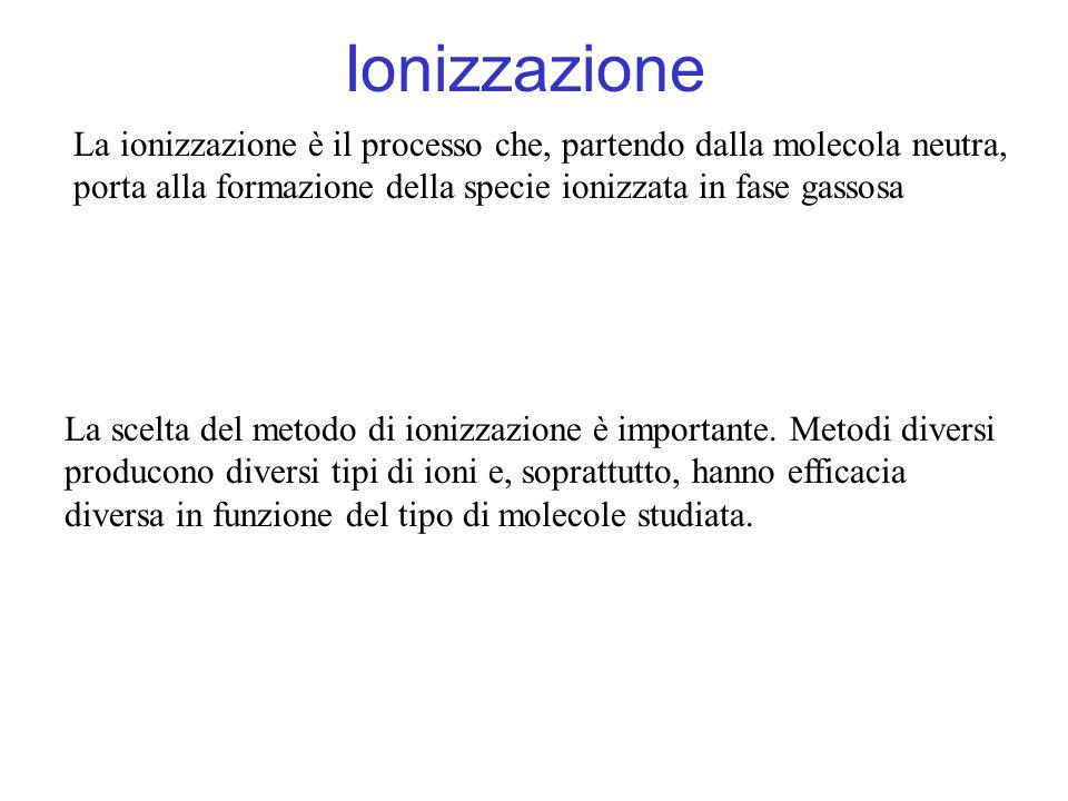 Ionizzazione La ionizzazione è il processo che, partendo dalla molecola neutra, porta alla formazione della specie ionizzata in fase gassosa La scelta
