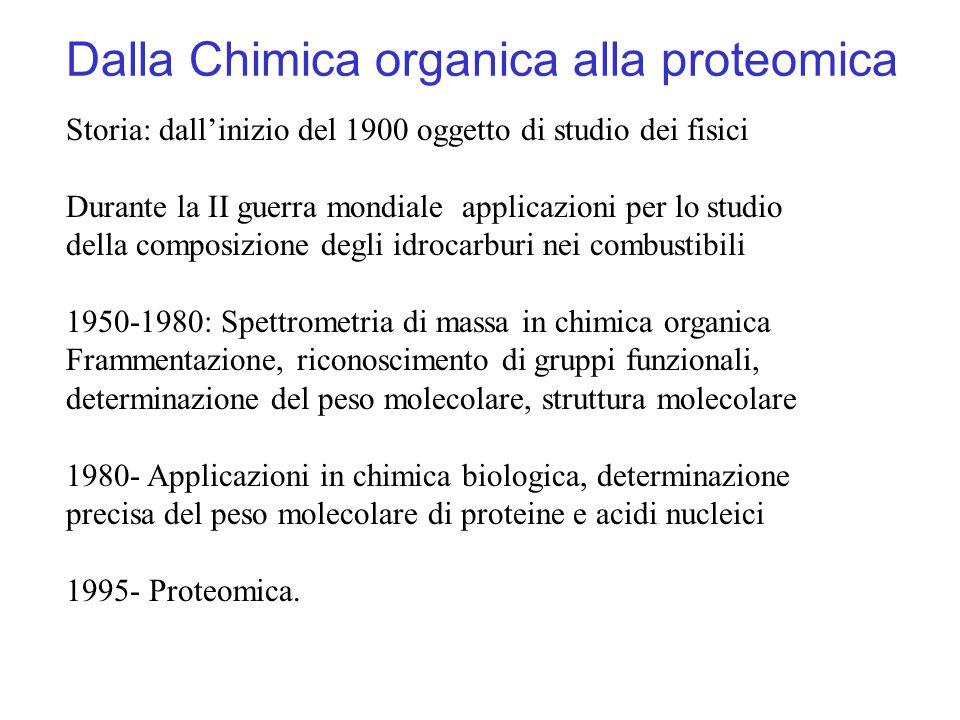 Dalla Chimica organica alla proteomica Storia: dall'inizio del 1900 oggetto di studio dei fisici Durante la II guerra mondiale applicazioni per lo stu