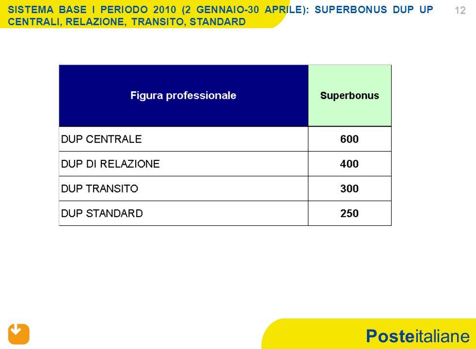 Posteitaliane 12 12 SISTEMA BASE I PERIODO 2010 (2 GENNAIO-30 APRILE): SUPERBONUS DUP UP CENTRALI, RELAZIONE, TRANSITO, STANDARD