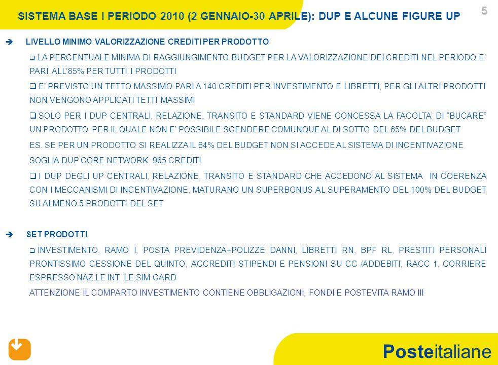 Posteitaliane 16 16 SISTEMA BASE I PERIODO 2010 (2 GENNAIO-30 APRILE): BONUS PER FIGURA PROFESSIONALE LIVELLO FILIALE E AREA TERRITORIALE