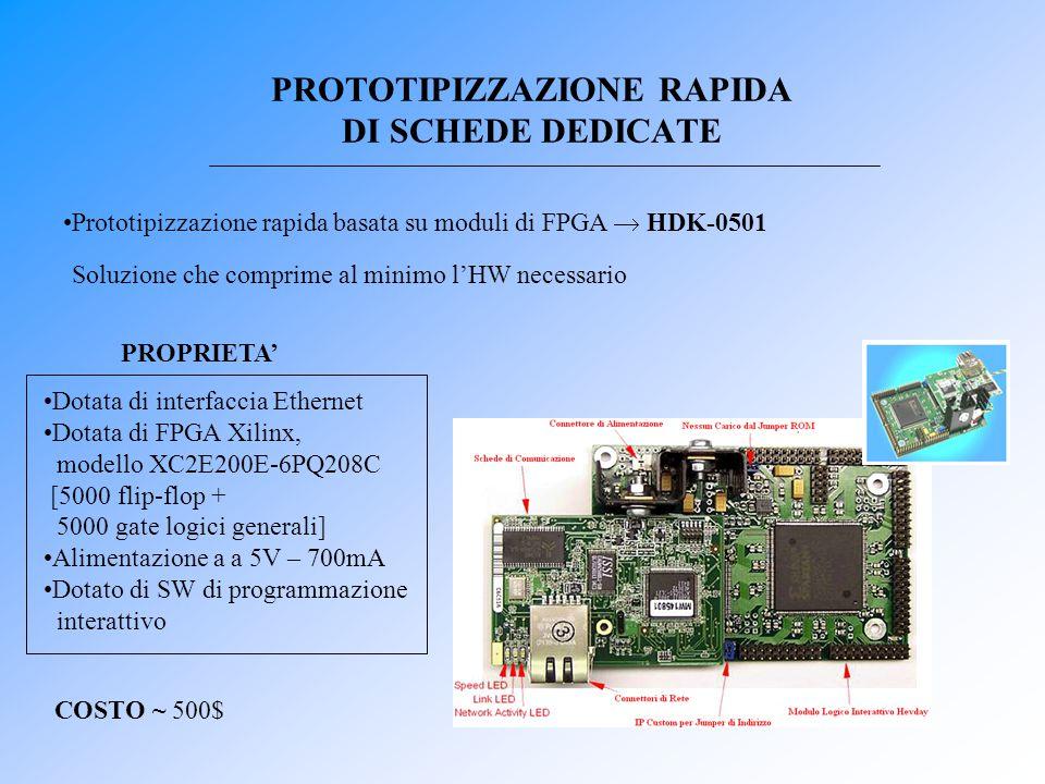 PROTOTIPIZZAZIONE RAPIDA DI SCHEDE DEDICATE Prototipizzazione rapida basata su moduli di FPGA  HDK-0501 Soluzione che comprime al minimo l'HW necessa