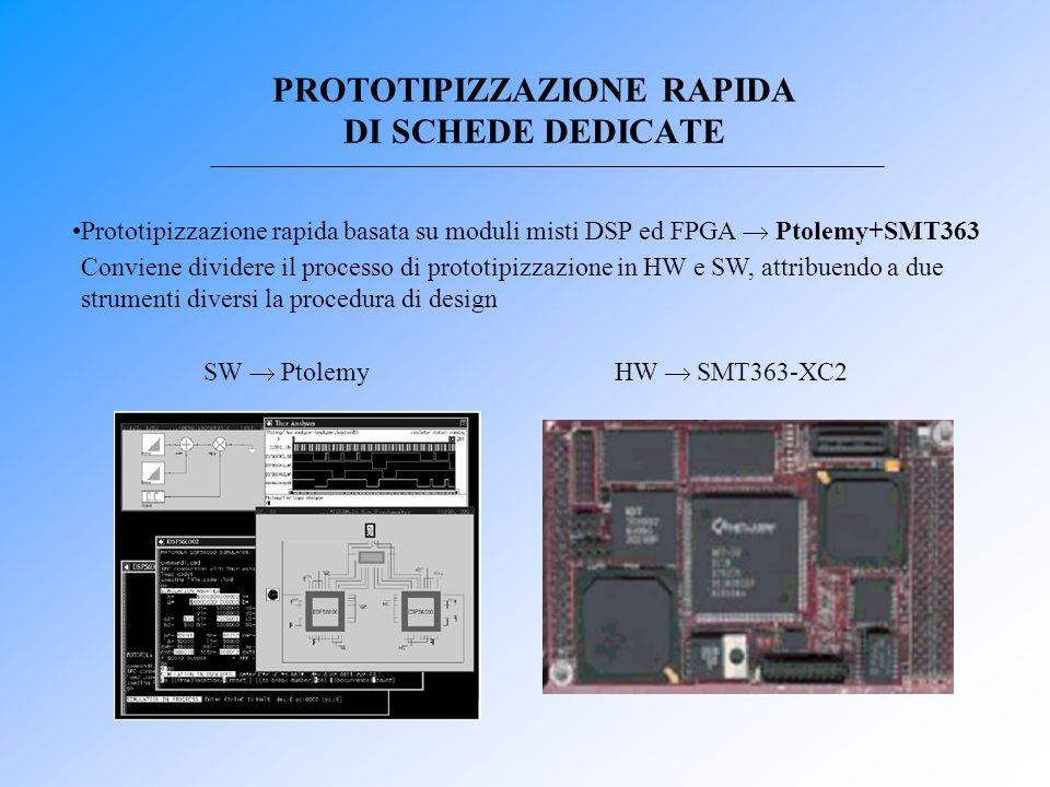 PROTOTIPIZZAZIONE RAPIDA DI SCHEDE DEDICATE Prototipizzazione rapida basata su moduli misti DSP ed FPGA  Ptolemy+SMT363 SW  PtolemyHW  SMT363-XC2 C