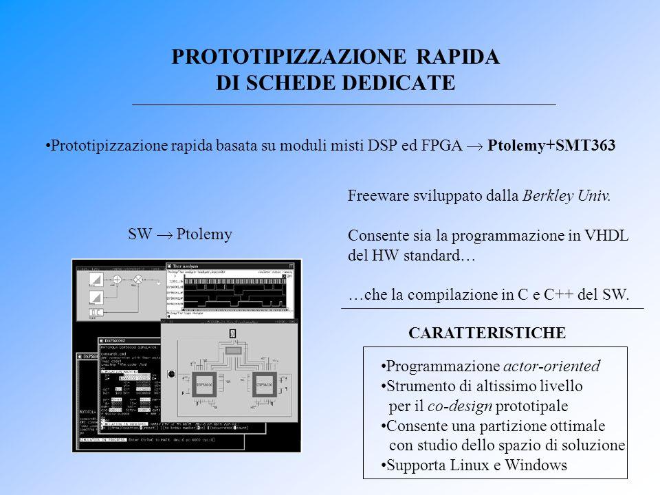 PROTOTIPIZZAZIONE RAPIDA DI SCHEDE DEDICATE Prototipizzazione rapida basata su moduli misti DSP ed FPGA  Ptolemy+SMT363 SW  Ptolemy Freeware svilupp