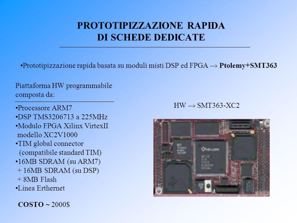 PROTOTIPIZZAZIONE RAPIDA DI SCHEDE DEDICATE Prototipizzazione rapida basata su moduli misti DSP ed FPGA  Ptolemy+SMT363 HW  SMT363-XC2 Piattaforma H