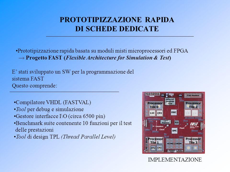 PROTOTIPIZZAZIONE RAPIDA DI SCHEDE DEDICATE Prototipizzazione rapida basata su moduli misti microprocessori ed FPGA  Progetto FAST (Flexible Architec
