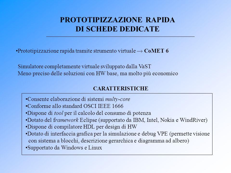 PROTOTIPIZZAZIONE RAPIDA DI SCHEDE DEDICATE Prototipizzazione rapida tramite strumento virtuale  CoMET 6 Simulatore completamente virtuale sviluppato