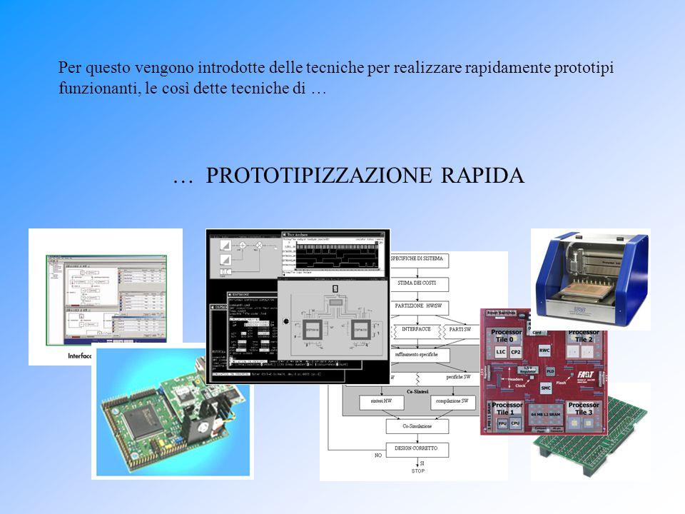 PROTOTIPIZZAZIONE RAPIDA DI SCHEDE DEDICATE Prototipizzazione rapida basata su moduli misti DSP ed FPGA  Ptolemy+SMT363 HW  SMT363-XC2 Piattaforma HW programmabile composta da: Processore ARM7 DSP TMS3206713 a 225MHz Modulo FPGA Xilinx VirtexII modello XC2V1000 TIM global connector (compatibile standard TIM) 16MB SDRAM (su ARM7) + 16MB SDRAM (su DSP) + 8MB Flash Linea Erthernet COSTO ~ 2000$