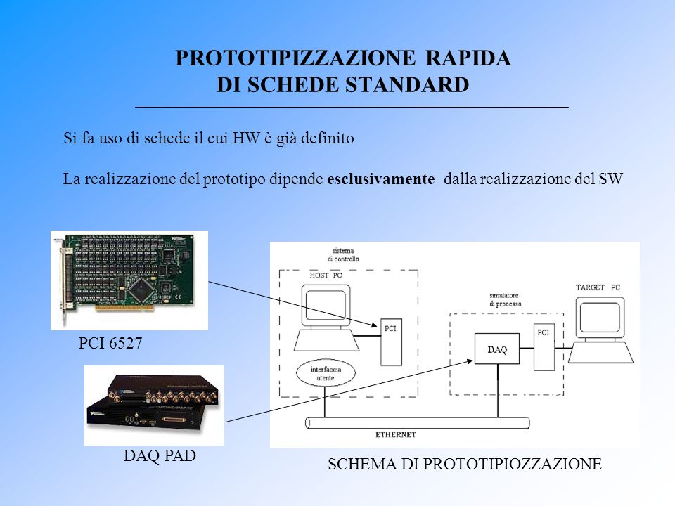 PROTOTIPIZZAZIONE RAPIDA DI SCHEDE STANDARD Si fa uso di schede il cui HW è già definito La realizzazione del prototipo dipende esclusivamente dalla r