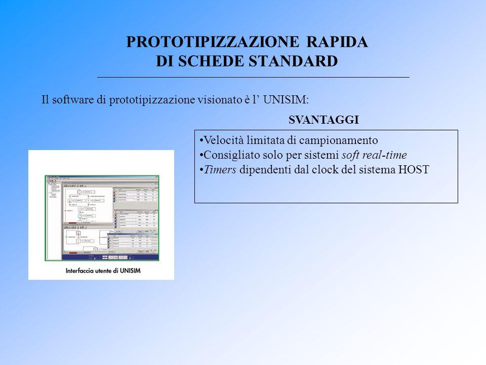 Il software di prototipizzazione visionato è l' UNISIM: PROTOTIPIZZAZIONE RAPIDA DI SCHEDE STANDARD Velocità limitata di campionamento Consigliato sol