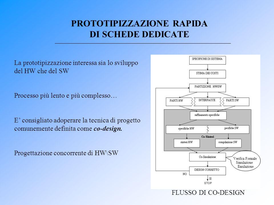 PROTOTIPIZZAZIONE RAPIDA DI SCHEDE DEDICATE La prototipizzazione interessa sia lo sviluppo del HW che del SW Processo più lento e più complesso… E' co