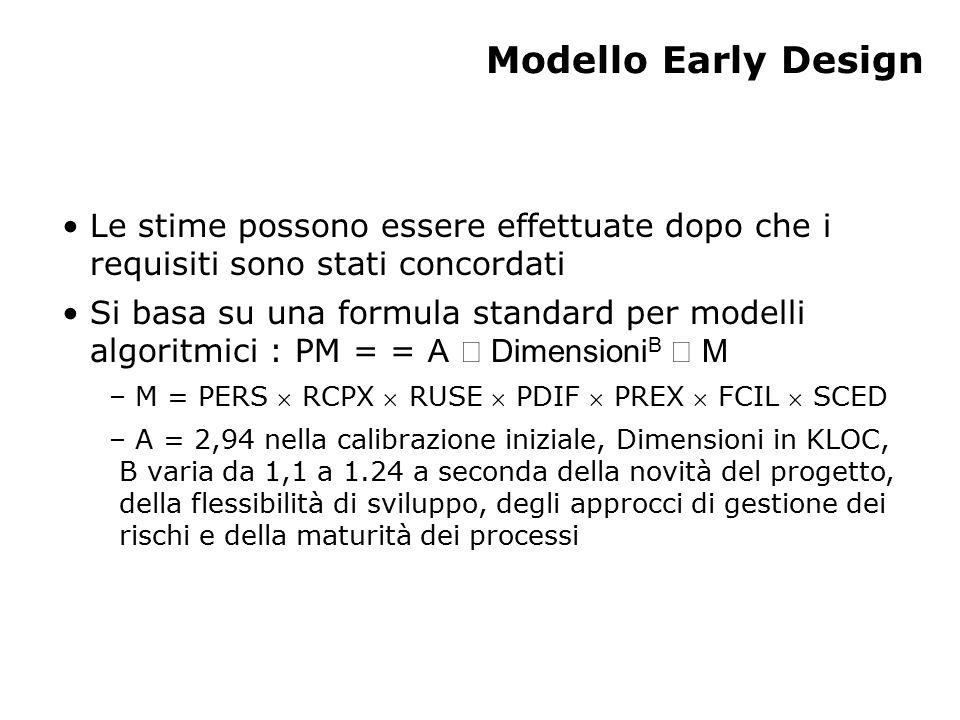 Modello Early Design Le stime possono essere effettuate dopo che i requisiti sono stati concordati Si basa su una formula standard per modelli algoritmici : PM = = A  Dimensioni B  M – M = PERS  RCPX  RUSE  PDIF  PREX  FCIL  SCED – A = 2,94 nella calibrazione iniziale, Dimensioni in KLOC, B varia da 1,1 a 1.24 a seconda della novità del progetto, della flessibilità di sviluppo, degli approcci di gestione dei rischi e della maturità dei processi
