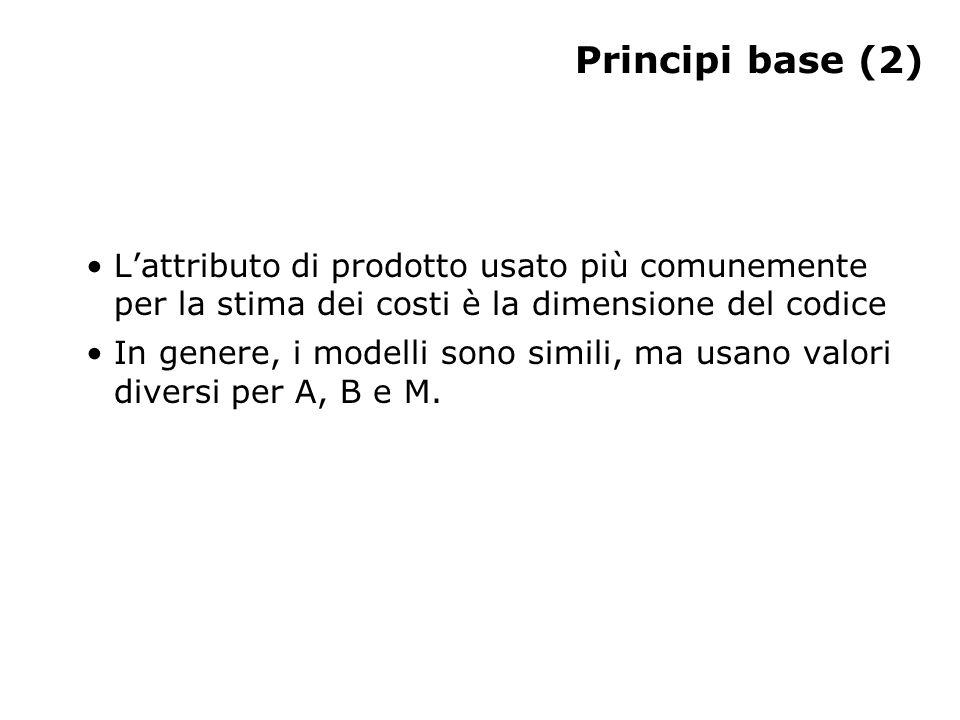 Principi base (2) L'attributo di prodotto usato più comunemente per la stima dei costi è la dimensione del codice In genere, i modelli sono simili, ma