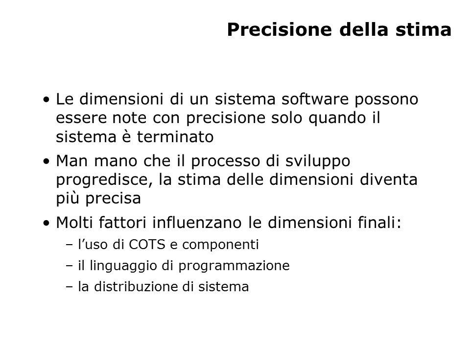 Precisione della stima Le dimensioni di un sistema software possono essere note con precisione solo quando il sistema è terminato Man mano che il proc