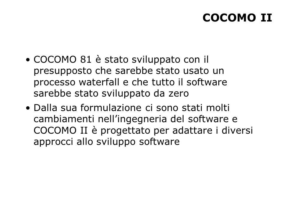 COCOMO II COCOMO 81 è stato sviluppato con il presupposto che sarebbe stato usato un processo waterfall e che tutto il software sarebbe stato sviluppato da zero Dalla sua formulazione ci sono stati molti cambiamenti nell'ingegneria del software e COCOMO II è progettato per adattare i diversi approcci allo sviluppo software