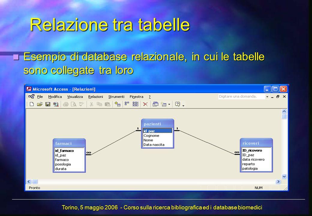 Relazione tra tabelle Esempio di database relazionale, in cui le tabelle sono collegate tra loro Esempio di database relazionale, in cui le tabelle so