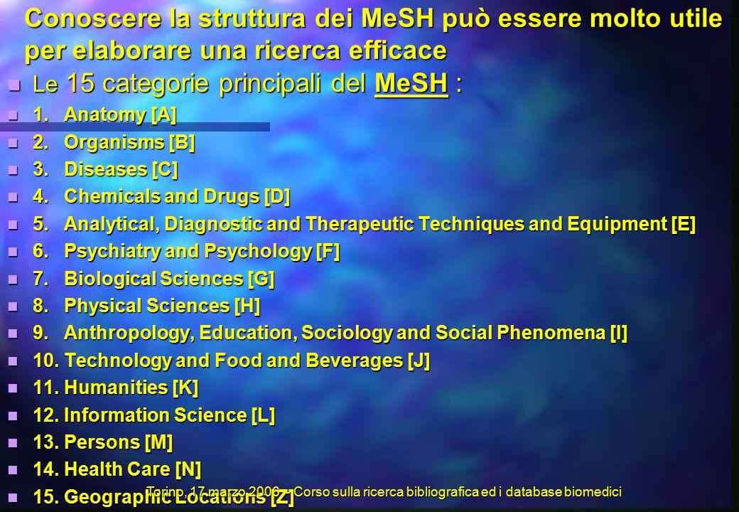 Le 15 categorie principali del MeSH : Le 15 categorie principali del MeSH : 1. Anatomy [A] 1. Anatomy [A] 2. Organisms [B] 2. Organisms [B] 3. Disease