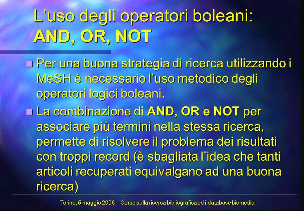 L'uso degli operatori boleani: AND, OR, NOT Per una buona strategia di ricerca utilizzando i MeSH è necessario l'uso metodico degli operatori logici b