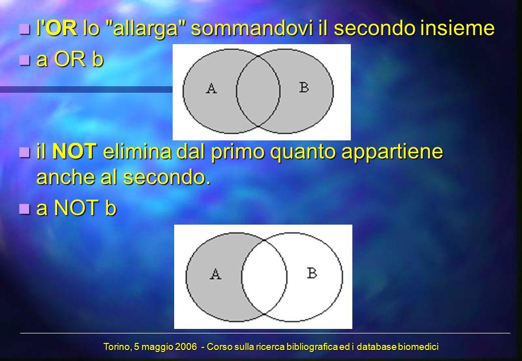 l OR lo allarga sommandovi il secondo insieme l OR lo allarga sommandovi il secondo insieme a OR b a OR b il NOT elimina dal primo quanto appartiene anche al secondo.