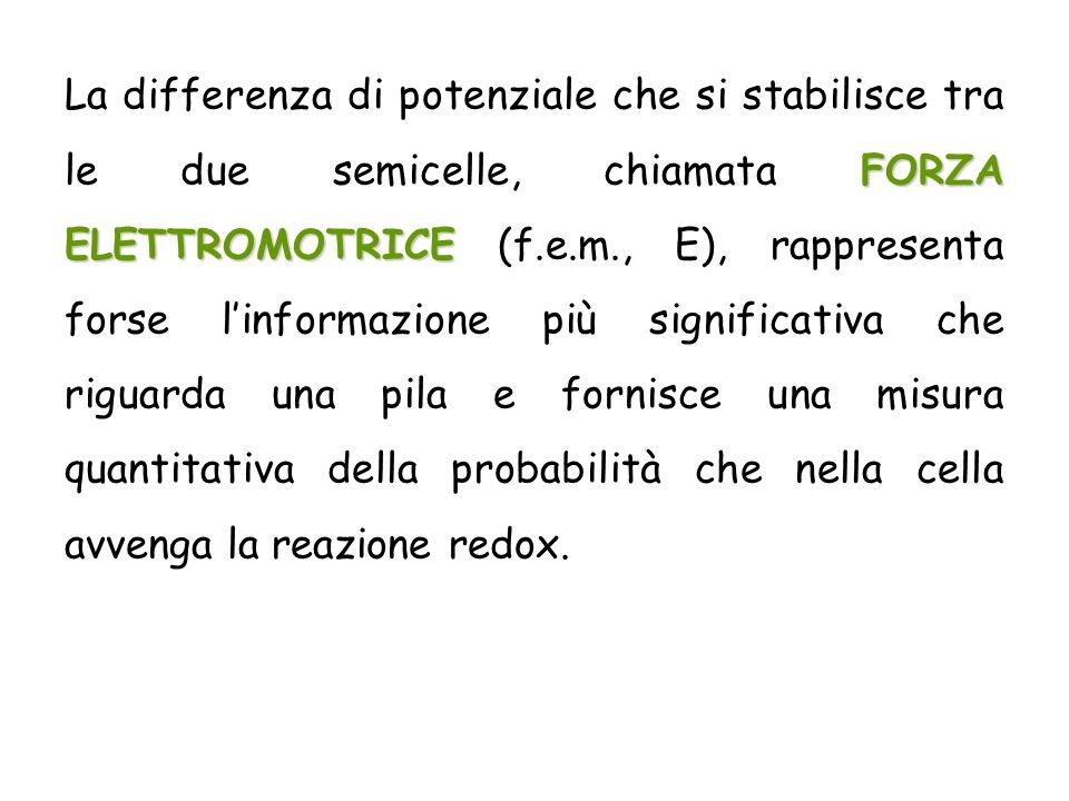 FORZA ELETTROMOTRICE La differenza di potenziale che si stabilisce tra le due semicelle, chiamata FORZA ELETTROMOTRICE (f.e.m., E), rappresenta forse