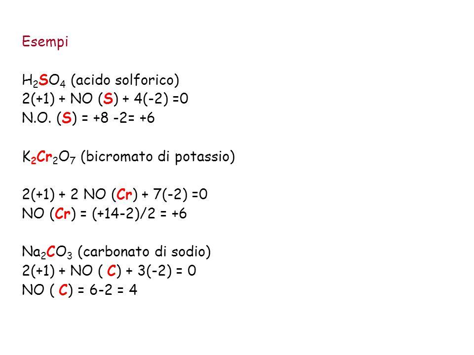 Esempi H 2 SO 4 (acido solforico) 2(+1) + NO (S) + 4(-2) =0 N.O. (S) = +8 -2= +6 K 2 Cr 2 O 7 (bicromato di potassio) 2(+1) + 2 NO (Cr) + 7(-2) =0 NO