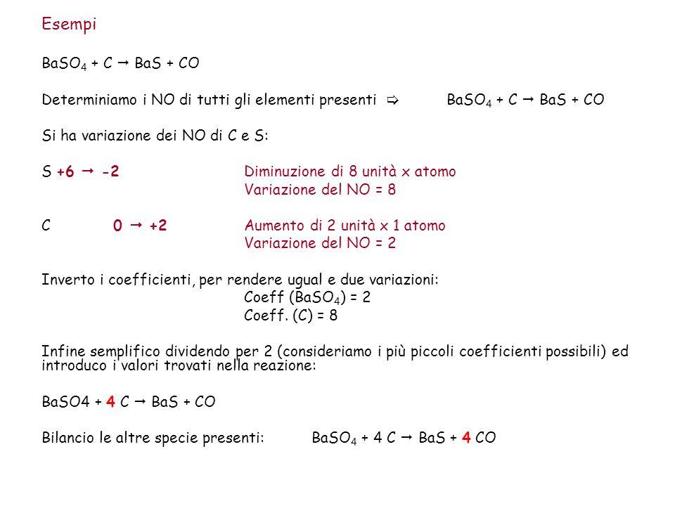 Esempi BaSO 4 + C  BaS + CO Determiniamo i NO di tutti gli elementi presenti  BaSO 4 + C  BaS + CO Si ha variazione dei NO di C e S: S +6  -2Dimin