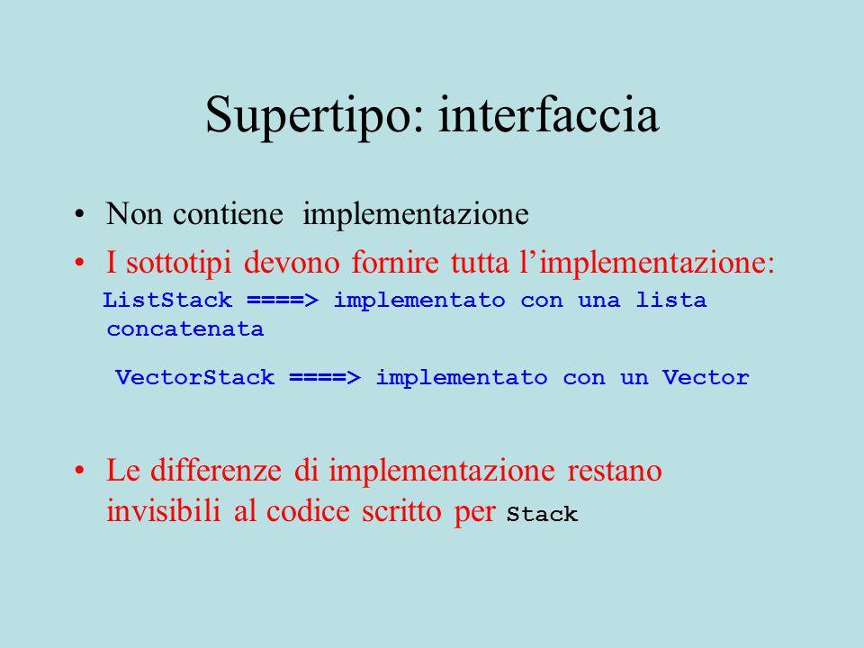 Supertipo: interfaccia Non contiene implementazione I sottotipi devono fornire tutta l'implementazione: ListStack ====> implementato con una lista concatenata VectorStack ====> implementato con un Vector Le differenze di implementazione restano invisibili al codice scritto per Stack