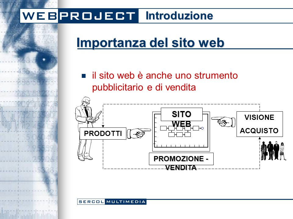 Importanza del sito web il sito web è anche uno strumento pubblicitario e di vendita VISIONE ACQUISTO SITO WEB PROMOZIONE - VENDITA PRODOTTI Introduzione