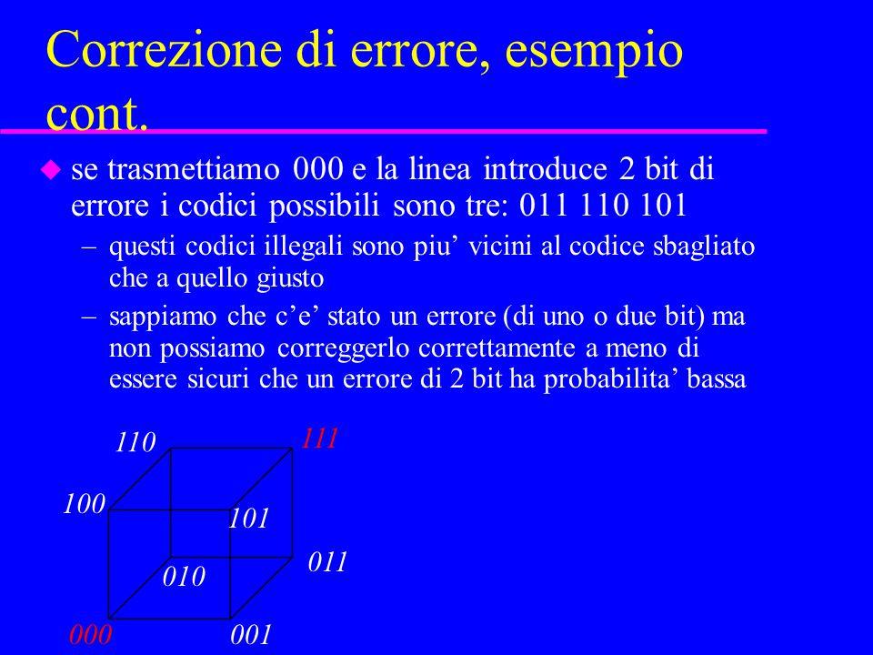 Correzione di errore, esempio cont. u se trasmettiamo 000 e la linea introduce 2 bit di errore i codici possibili sono tre: 011 110 101 –questi codici