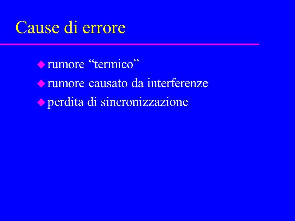 """Cause di errore u rumore """"termico"""" u rumore causato da interferenze u perdita di sincronizzazione"""