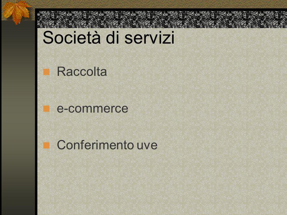 Società di servizi Raccolta e-commerce Conferimento uve