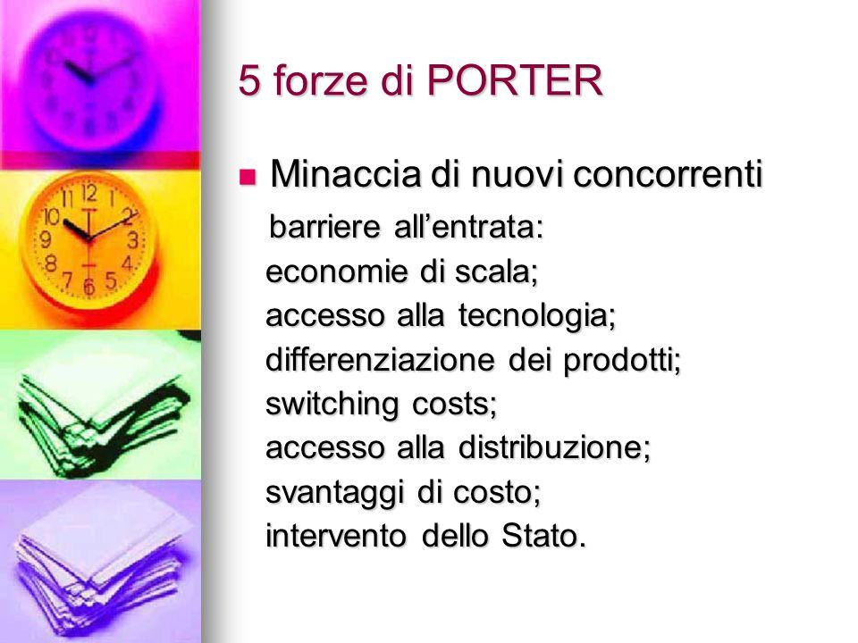 5 forze di PORTER Minaccia di nuovi concorrenti Minaccia di nuovi concorrenti barriere all'entrata: barriere all'entrata: economie di scala; economie
