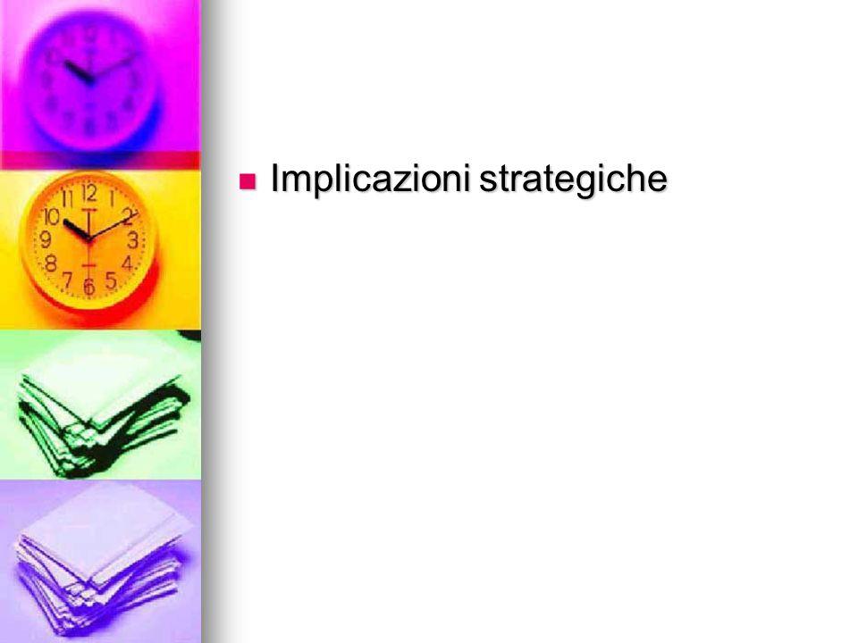 Implicazioni strategiche Implicazioni strategiche