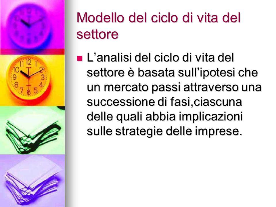 Modello del ciclo di vita del settore L'analisi del ciclo di vita del settore è basata sull'ipotesi che un mercato passi attraverso una successione di