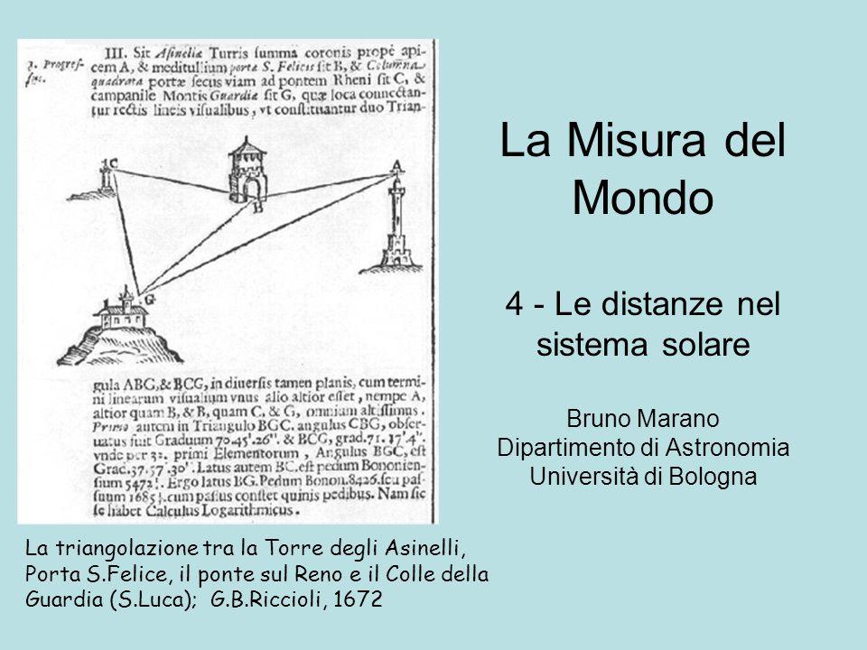 La Misura del Mondo 4 - Le distanze nel sistema solare Bruno Marano Dipartimento di Astronomia Università di Bologna La triangolazione tra la Torre de