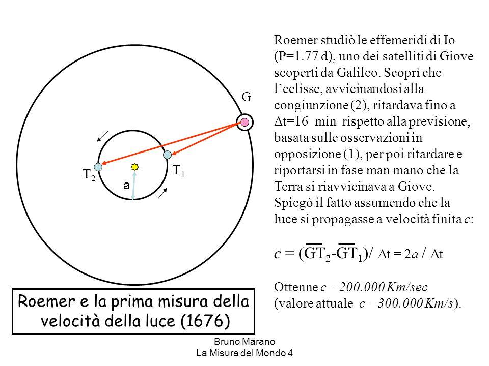 Bruno Marano La Misura del Mondo 4 G T2T2 T1T1 Roemer e la prima misura della velocità della luce (1676) Roemer studiò le effemeridi di Io (P=1.77 d),