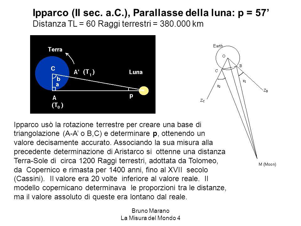Bruno Marano La Misura del Mondo 4 Ipparco (II sec. a.C.), Parallasse della luna: p = 57' Distanza TL = 60 Raggi terrestri = 380.000 km Ipparco usò la