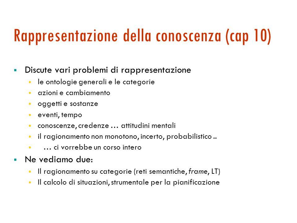 Rappresentazioni strutturate della conoscenza Reti semantiche e frame M. Simi, 2008-2009