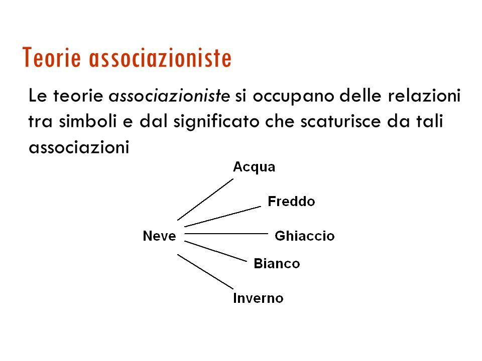 Teorie associazioniste Le teorie associazioniste si occupano delle relazioni tra simboli e dal significato che scaturisce da tali associazioni