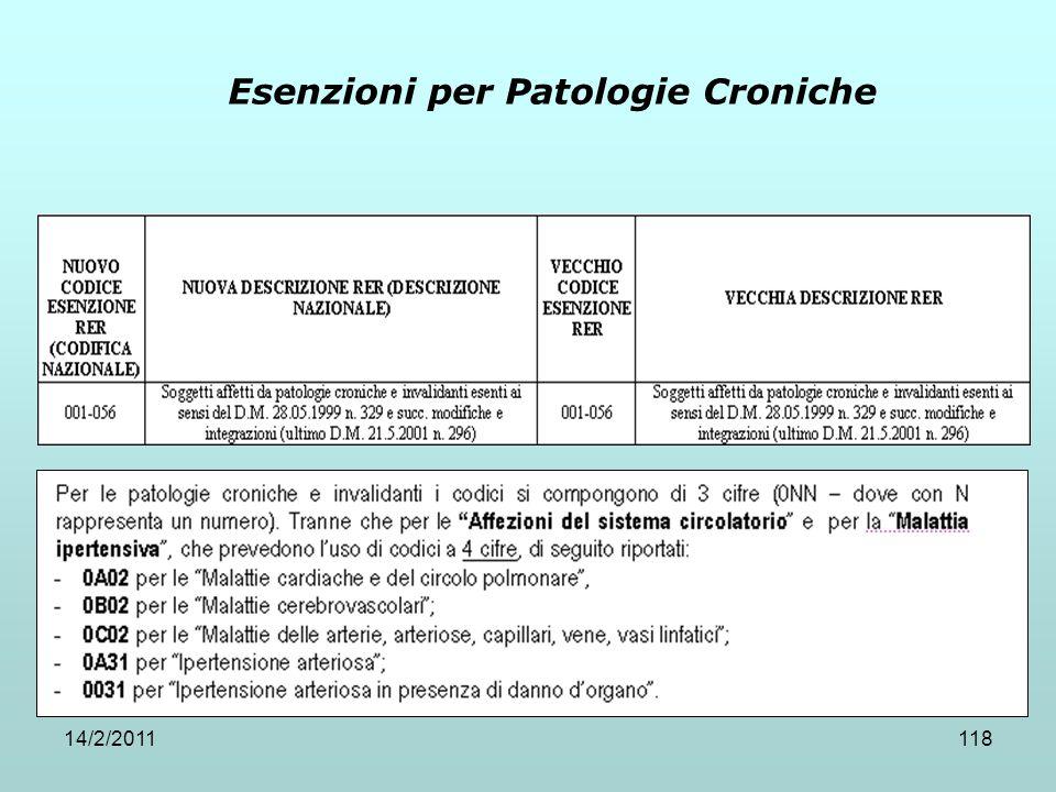 14/2/2011118 Esenzioni per Patologie Croniche