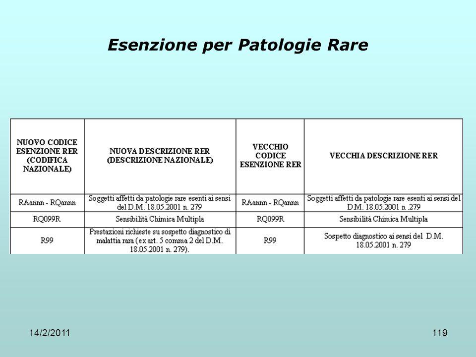14/2/2011119 Esenzione per Patologie Rare