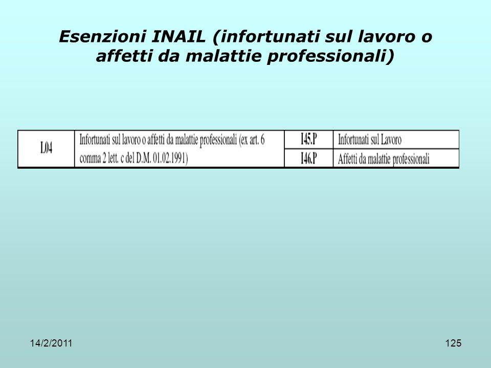 14/2/2011125 Esenzioni INAIL (infortunati sul lavoro o affetti da malattie professionali)