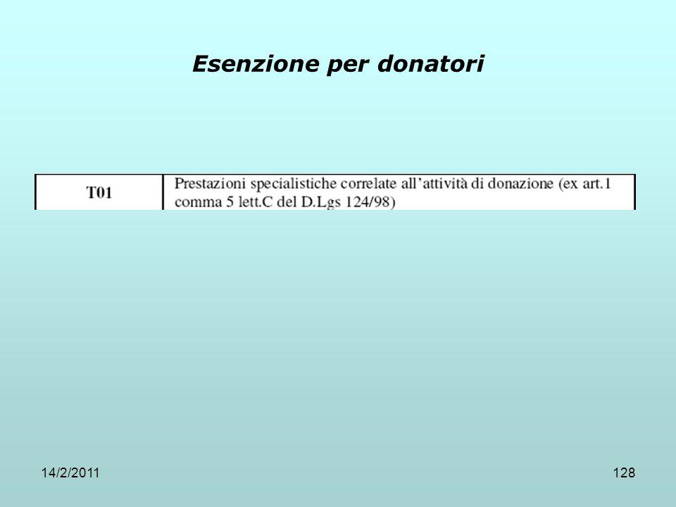 14/2/2011128 Esenzione per donatori